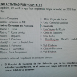 El mayor número de donantes en Asistolia y el mayor número de donantes entre los Hospitales sin actividad trasplantadora.